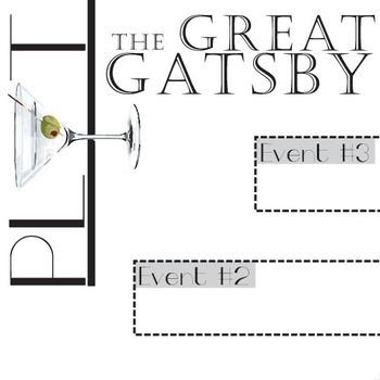THE GREAT GATSBY Plot Chart Organizer Diagram Arc - Freytag's Pyramid