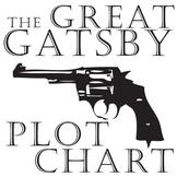 THE GREAT GATSBY Plot Chart Organizer Diagram Arc - Freyta