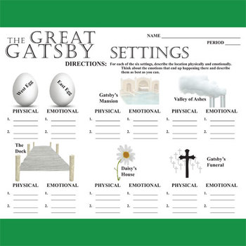 THE GREAT GATSBY Setting Graphic Organizer - Physical & Emotional (Fitzgerald)
