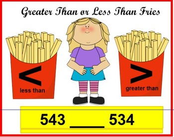 GREATER THAN LESS THAN Fries