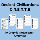 GREATS Ancient Civilizations Graphic Organizer