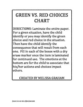 GREEN VS. RED CHOICES VISUAL