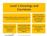 GREETINGS AND COURTESIES (ARABIC)