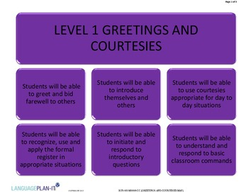Greetings and courtesies russian by languageplan it tpt greetings and courtesies russian m4hsunfo