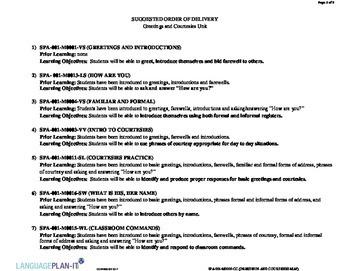 GREETINGS AND COURTESIES (SPANISH)