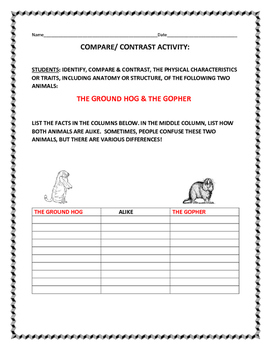 GROUND HOG DAY ACTIVITY: COMPARE/ CONTRAST  GROUND HOGS & GOPHERS