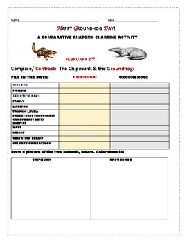 GROUNDHOG DAY: SCIENCE ACTIVITY: COMPARE THE CHIPMUNK & THE GROUNDHOG