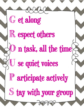 GROUP Norms Poster