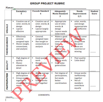 GROUP PROJECT RUBRIC - Just Circle the Comments & Total the Score