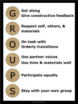 GROUPS Acronym Posters - Burlap
