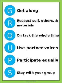 GROUPS Acronym Posters - Lime & Aqua