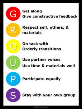 GROUPS Acronym Posters - Noah's Rainbow