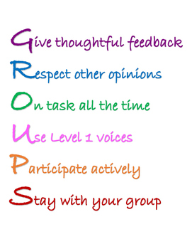 GROUPS Anchor Chart