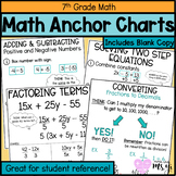GROWING 7th Grade Math Anchor Chart Bundle Distance Learning