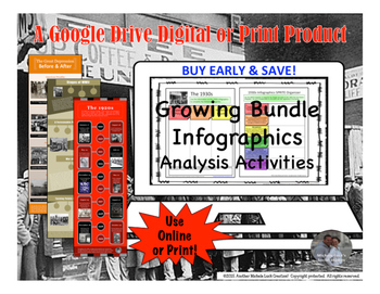 GROWING BUNDLE Infographics Analysis Google Drive Interactive Lessons