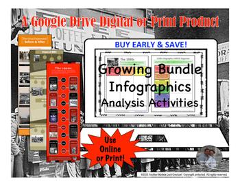 U.S. History Infographics Analysis Google Drive Interactive Lessons Bundle