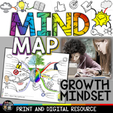 GROWTH MINDSET ACTIVITY: MIND MAPS, WRITING, CREATIVITY, T