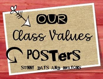 GROWTH MINDSET /  CLASS VALUES