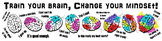 GROWTH MINDSET Colorful Poster Banner >>> Train Your Brain, Change Your Mindset!