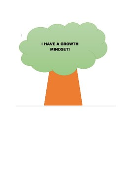 GROWTH MINDSET DAILY AFFIRMATIONS