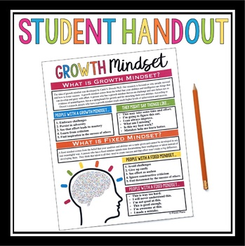GROWTH MINDSET INTRODUCTION: PRESENTATION & STUDENT HANDOUT