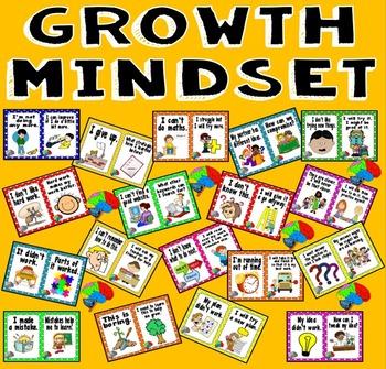 GROWTH MINDSET POSTERS DISPLAY -BRAIN THINKING skills positive motivation