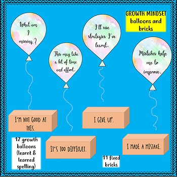 GROWTH MINDSET - bulletin board / fixed mindset activity Water Color theme
