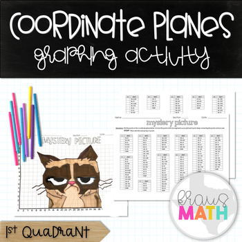 GRUMPY CAT: Coordinate Plane Mystery Picture! (1st Quadrant)