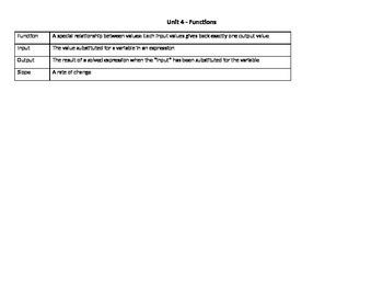 GSE 8th Grade Math Unit 4 Vocabulary