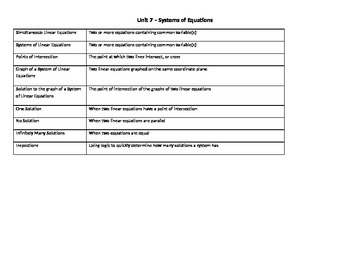 GSE 8th Grade Math Unit 7 Vocabulary