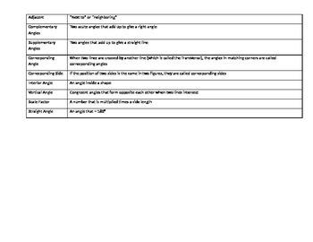 GSE 8th Grade Math Unit 1 Vocabulary