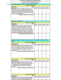 GSE Fifth Grade Math Skill Mastery Chart Unit 6:  Volume and Measurement