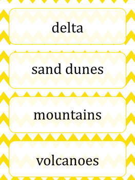 GSE Science Words- 5th Grade