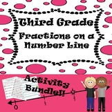 GSE3.NF2: Third Grade- Fractions on a Number Line- Activit