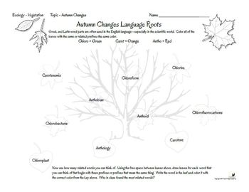 Ecology Unit Autumn Colors G&T Grades 1 - 8 and Up