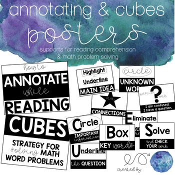 GUIDE TO ANNOTATING YOUR READING - POSTERS