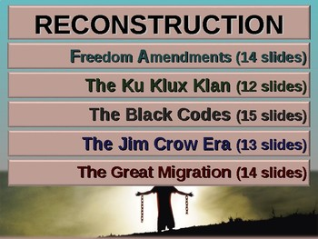GUIDED NOTES for 5-part RECONSTRUCTION! PowerPoint series