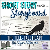 THE TELL-TALE HEART by E.A. Poe GUIDED WRITING PRACTICE (s
