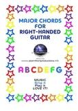 GUITAR MAJOR CHORDS