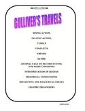 GULLIVERS TRAVELS