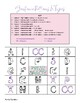 GUM ST and Patterns Bingo Cards