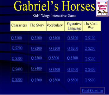 Gabriel's Horses by Alison Hart, A Powerful Civil War Story Featuring COURAGE!