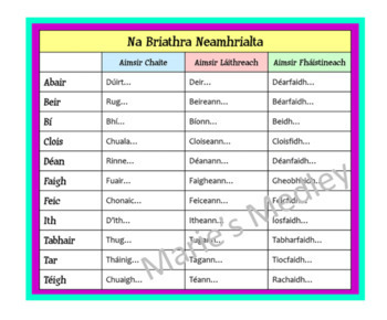 Gaeilge - Briathra Neamhrialta (Gach Aimsir)
