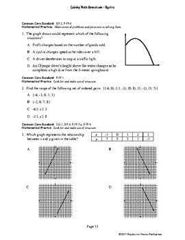 Gaining Math Momentum in Algebra WarmUp Set 3: Linear Functions