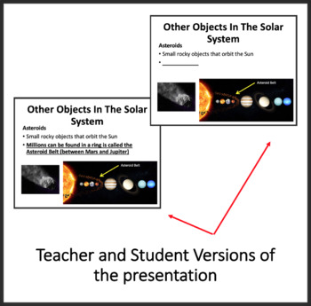 Galaxies, Other Objects and the Universe - Google Slides and PowerPoint Lesson