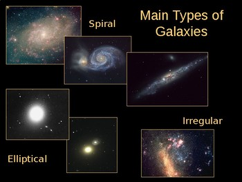 Galaxies PPT