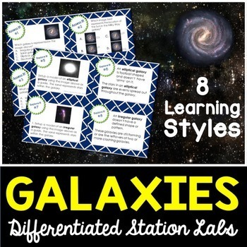 Galaxies Student-Led Station Lab