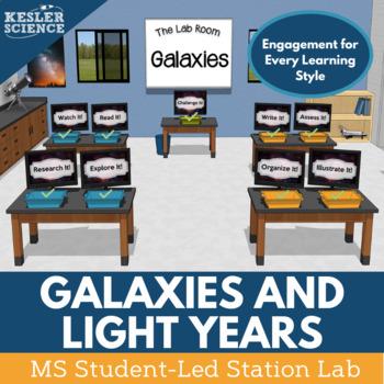 Galaxies Student-Led Station Lab