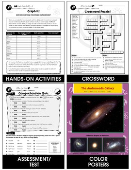 Galaxies & The Universe: An Introduction to the Universe Gr. 5-8