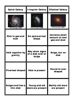 Galaxy Card Sort